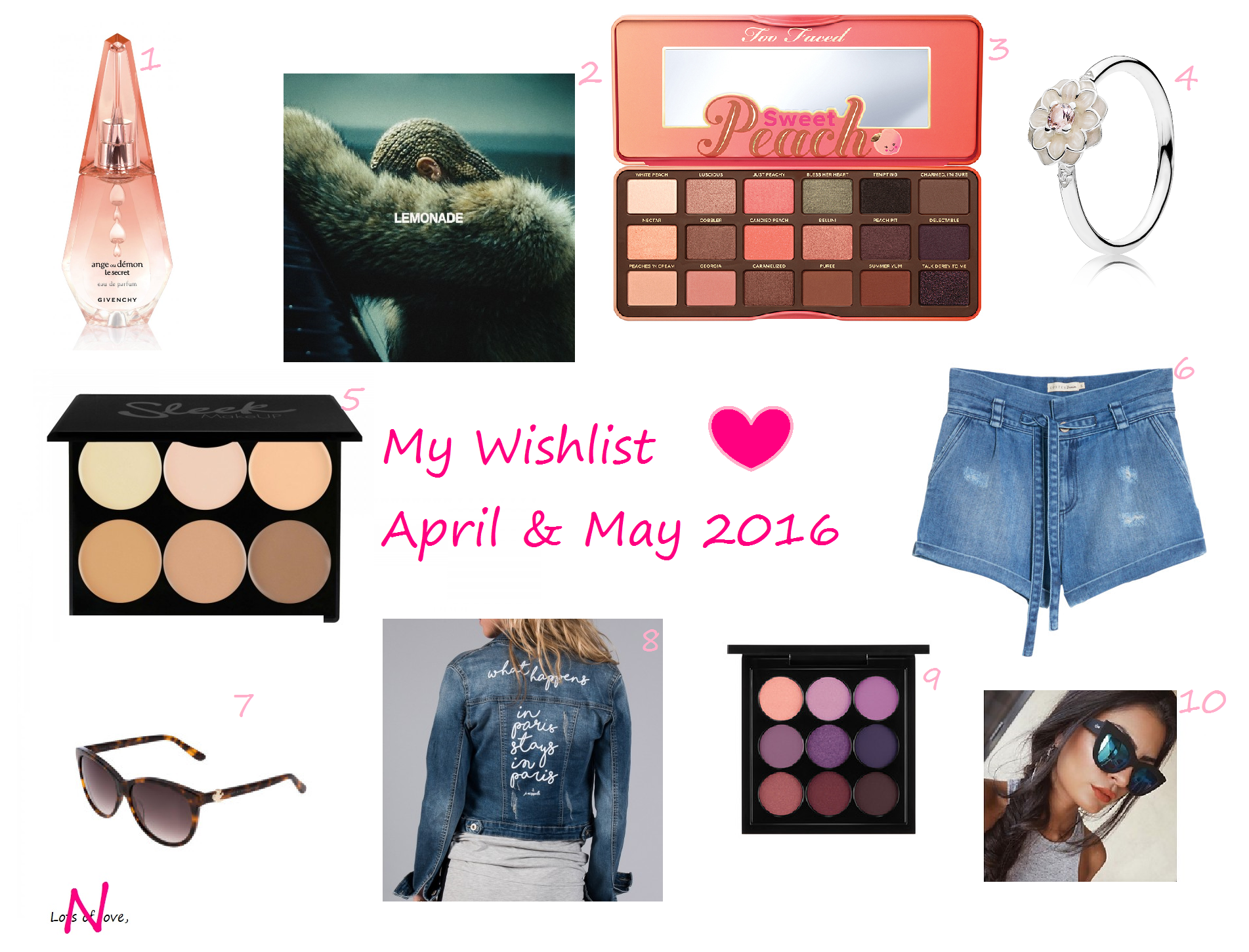 My Wishlist ♥ April & May 2016