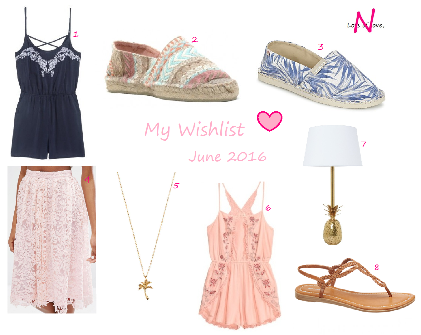 My Wishlist ♥  June 2016