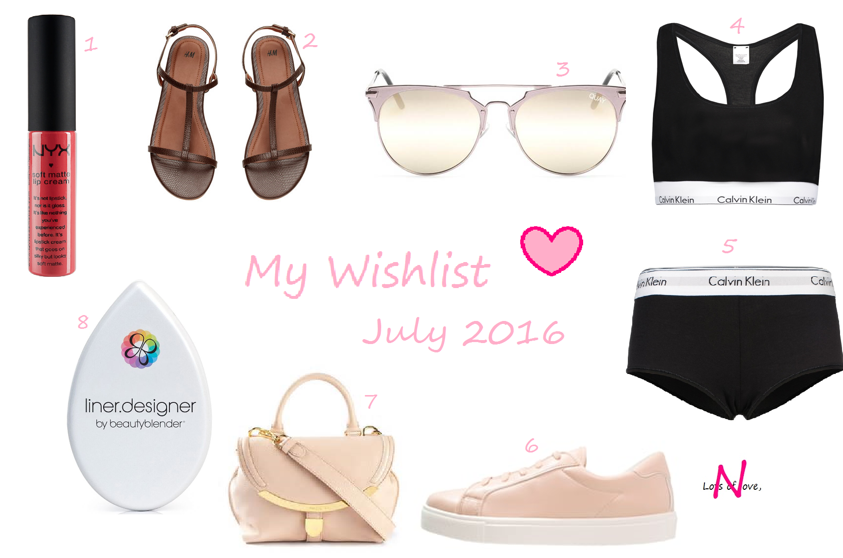 My Wishlist ♥ July 2016